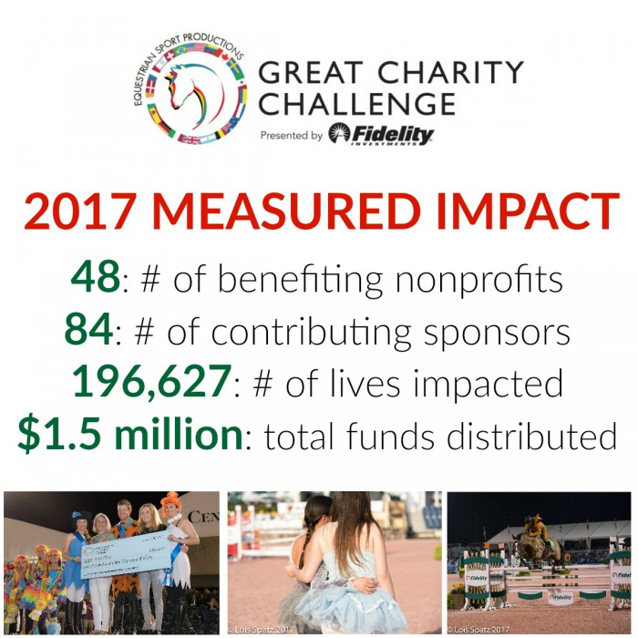 2017 GCC- Measured Impact