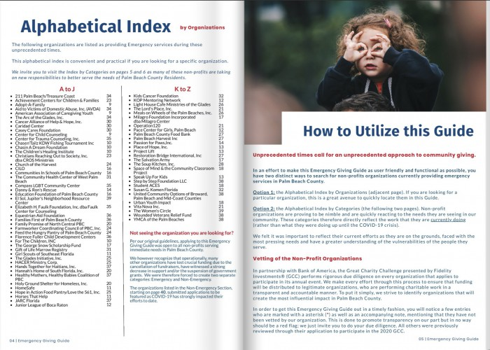 Emergency Guide - Alphabetical and How To