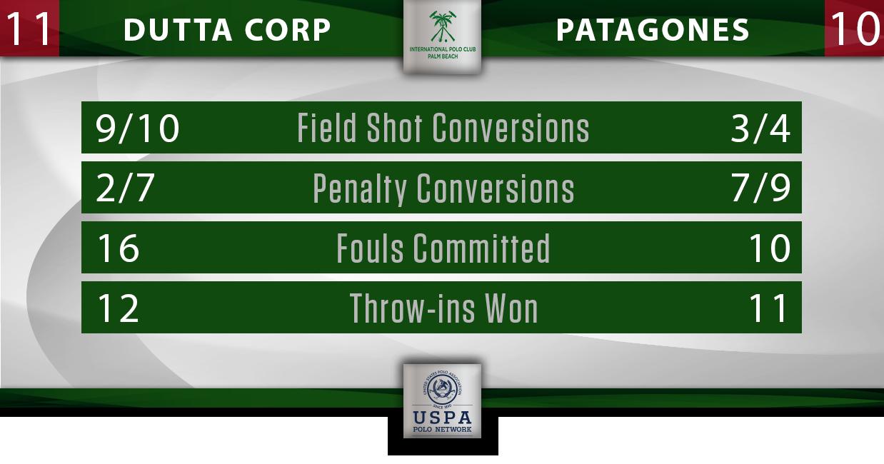 Final Stats- Dutta Corp vs Patagones