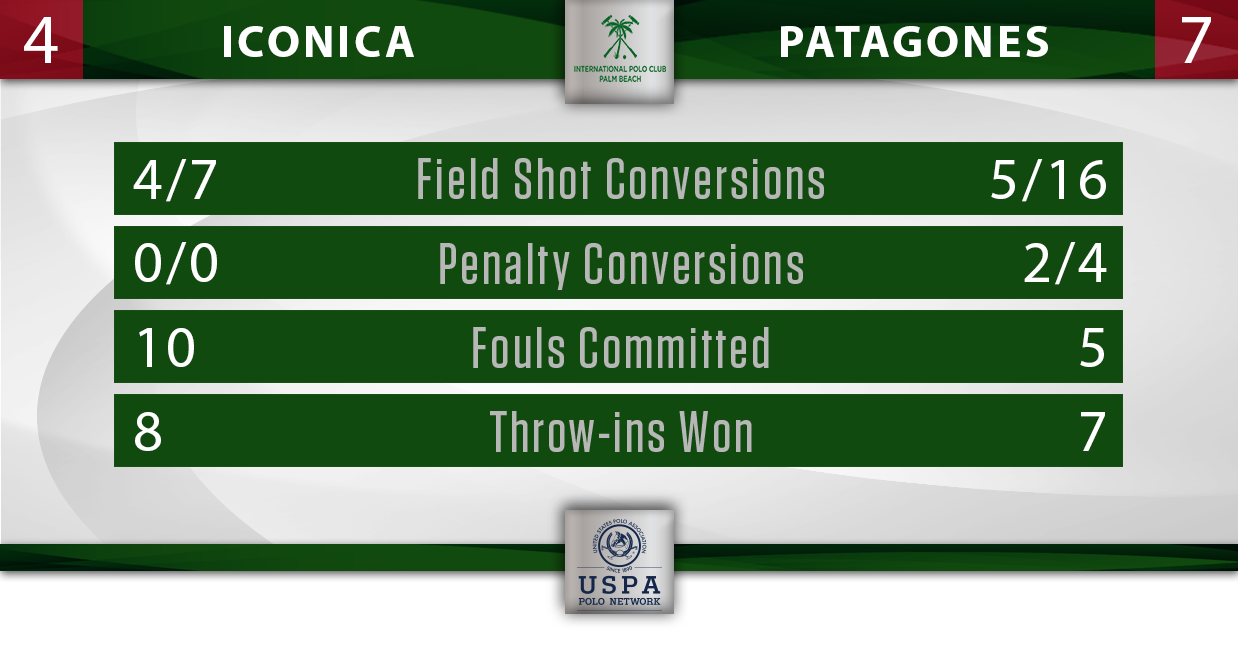 Iconica vs Patagones IPC Stats