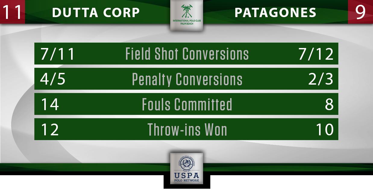 Dutta Corp vs Patagones IPC Stats