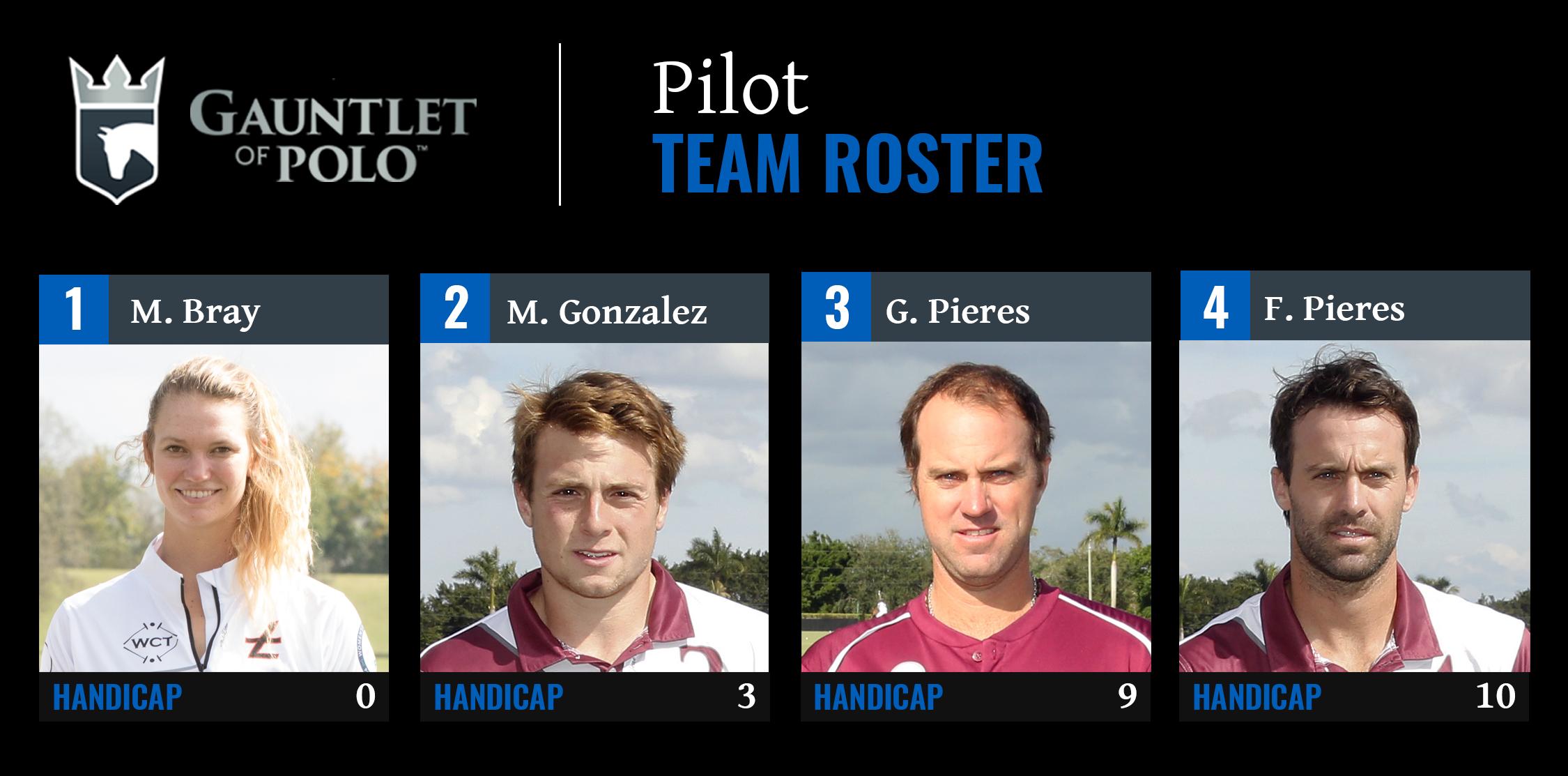 Team Roster- Pilot