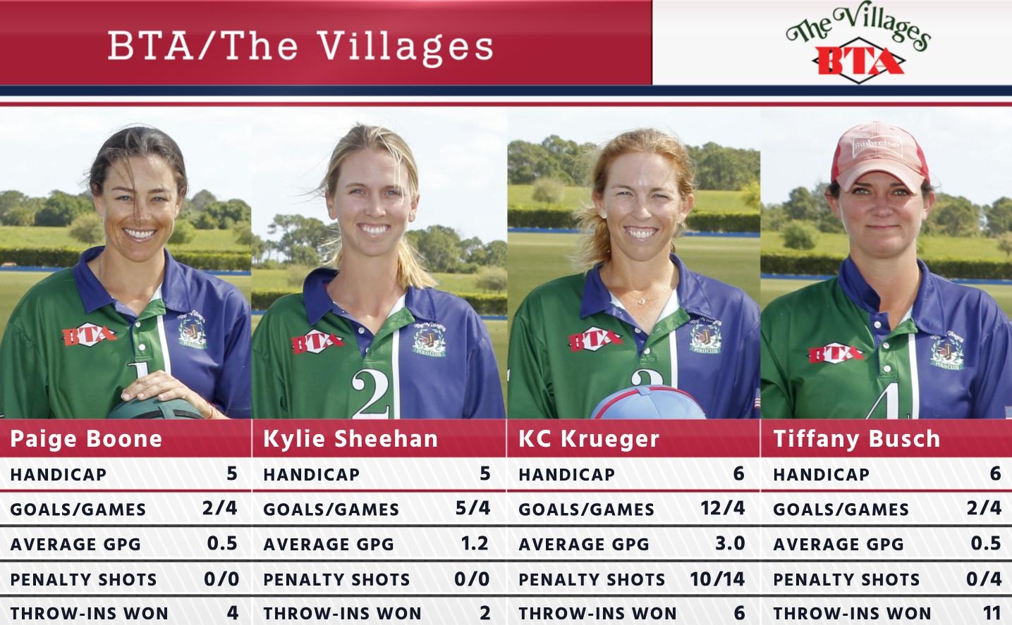 BTA The Villages